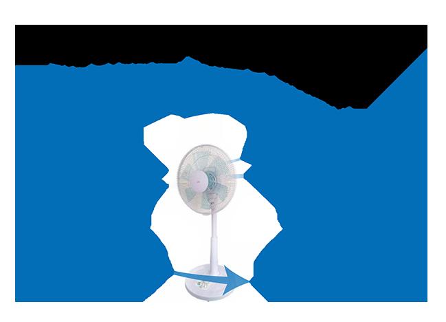 トーラスの例扇風機